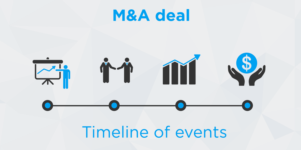 M&A Deal